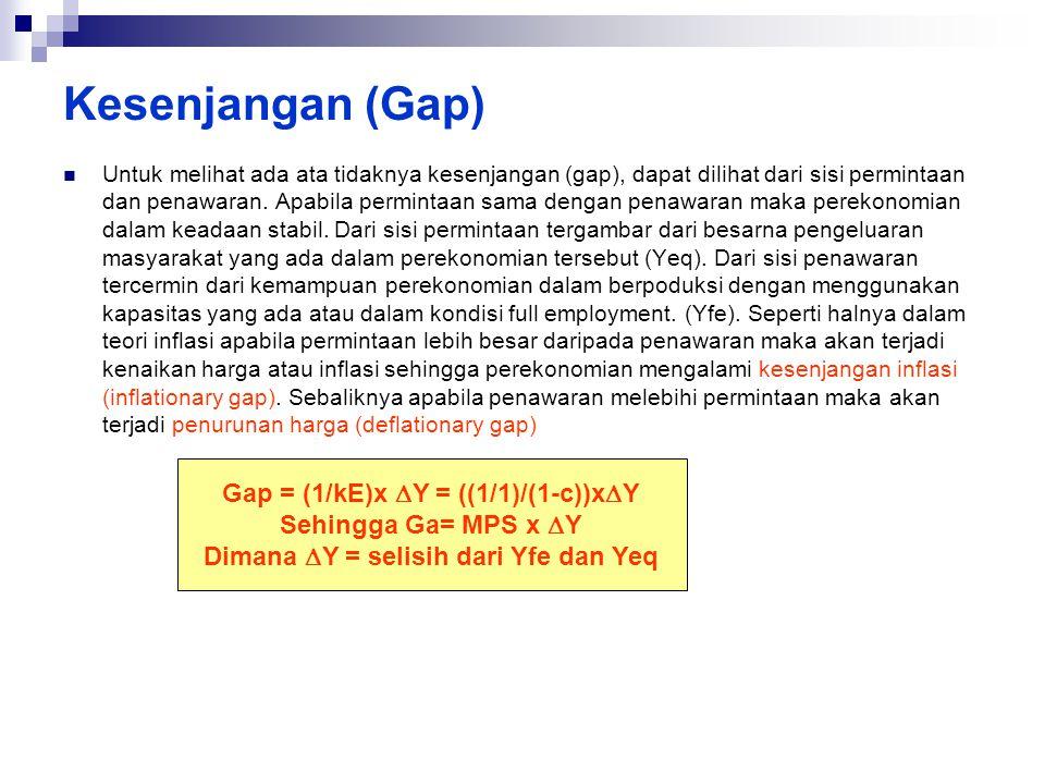 Kesenjangan (Gap)  Untuk melihat ada ata tidaknya kesenjangan (gap), dapat dilihat dari sisi permintaan dan penawaran. Apabila permintaan sama dengan