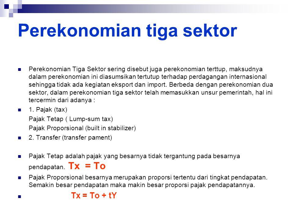 Perekonomian tiga sektor  Perekonomian Tiga Sektor sering disebut juga perekonomian terttup, maksudnya dalam perekonomian ini diasumsikan tertutup te