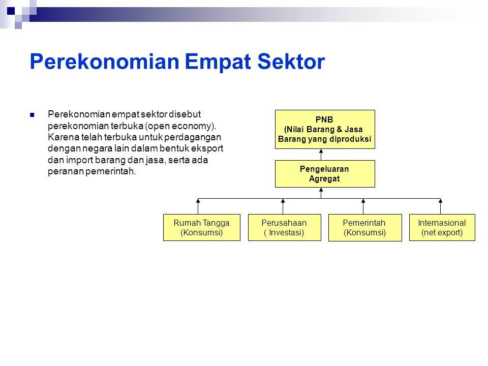 Perekonomian Empat Sektor  Perekonomian empat sektor disebut perekonomian terbuka (open economy). Karena telah terbuka untuk perdagangan dengan negar