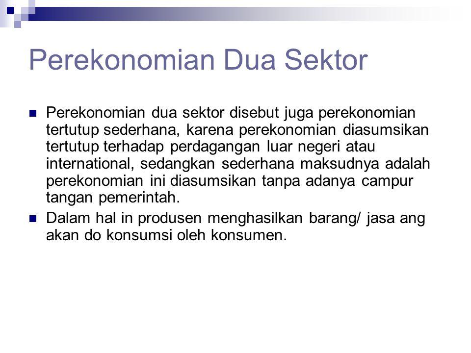 Perekonomian Dua Sektor  Perekonomian dua sektor disebut juga perekonomian tertutup sederhana, karena perekonomian diasumsikan tertutup terhadap perd