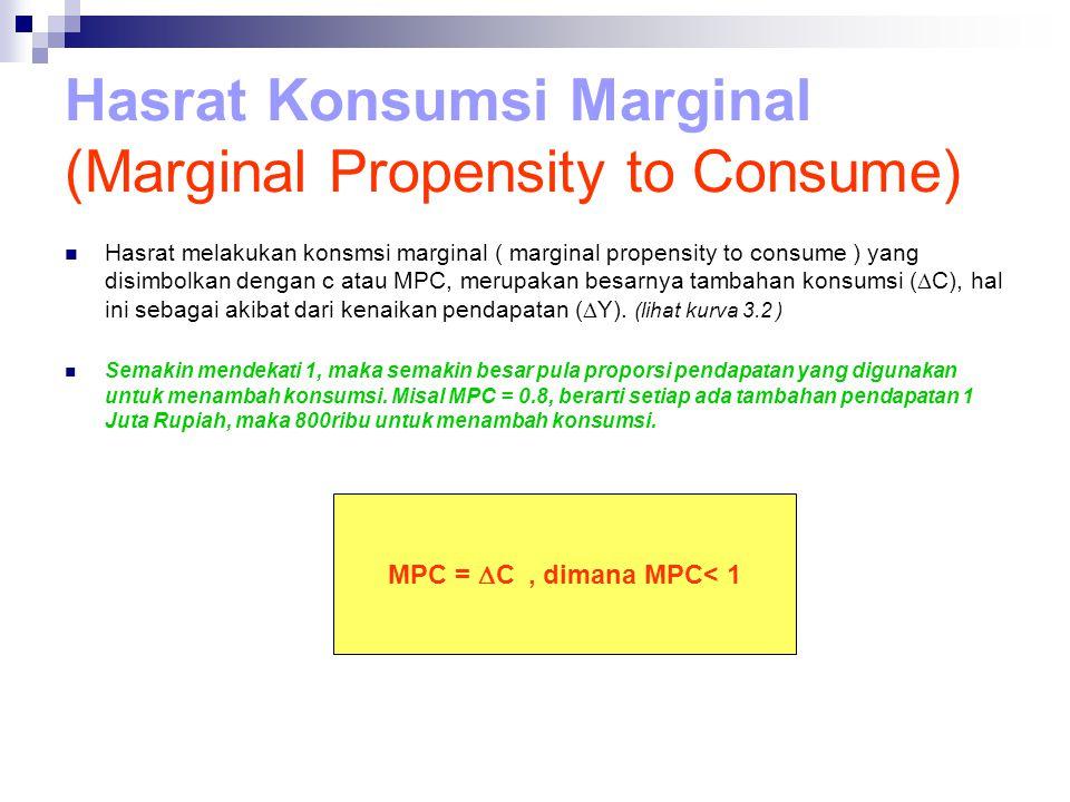 Hasrat Konsumsi Marginal (Marginal Propensity to Consume)  Hasrat melakukan konsmsi marginal ( marginal propensity to consume ) yang disimbolkan deng