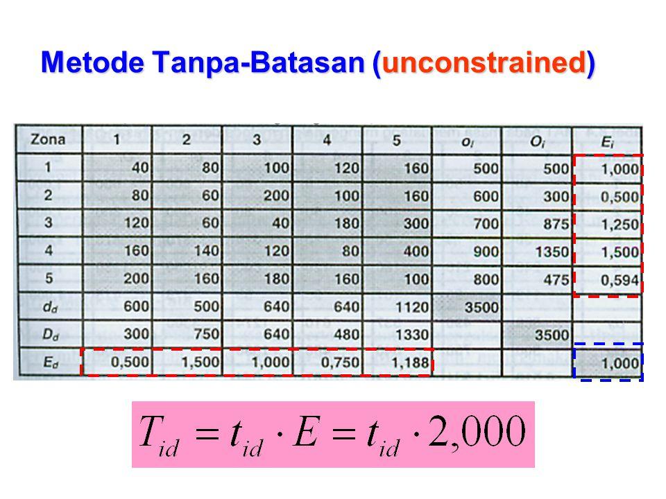 Metode Batasan-Bangkitan (production-constrained) T = total pergerakan pada masa mendatang didalam daerah kajian t = total pergerakan pada masa mendatang didalam daerah kajian E i = tingkat pertumbuhan pada zona asal i