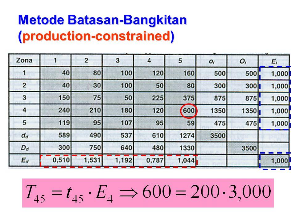 Metode Batasan-Tarikan (attraction-constrained) T = total pergerakan pada masa mendatang didalam daerah kajian t = total pergerakan pada masa mendatang didalam daerah kajian E d = tingkat pertumbuhan pada zona tujuan d