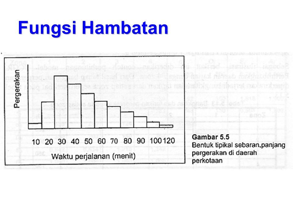 Metode Sintetis  Model Gravity •Metode Tanpa-Batasan (unconstrained) •Metode Batasan-Bangkitan (production- constrained) •Metode Batasan-Tarikan (attraction- constrained) •Metode Batasan-Bangkitan-Tarikan (double-constrained)