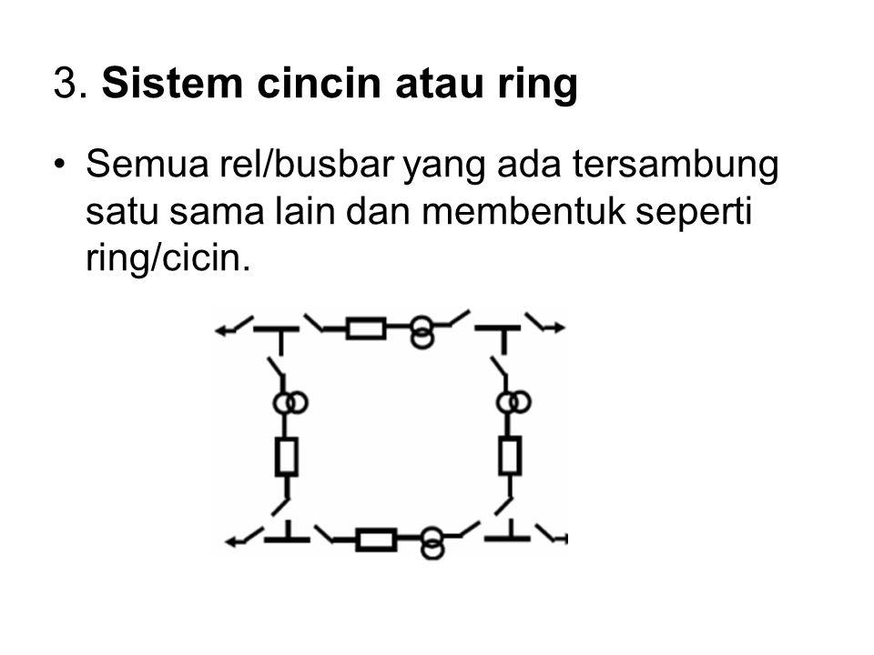 3. Sistem cincin atau ring •Semua rel/busbar yang ada tersambung satu sama lain dan membentuk seperti ring/cicin.