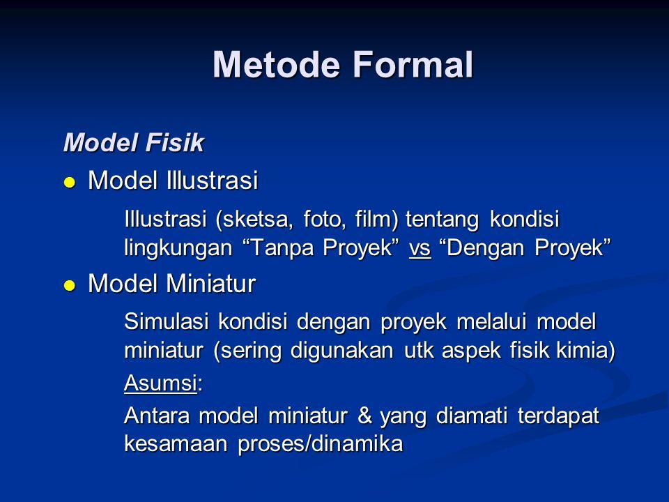 """Model Fisik  Model Illustrasi Illustrasi (sketsa, foto, film) tentang kondisi lingkungan """"Tanpa Proyek"""" vs """"Dengan Proyek""""  Model Miniatur Simulasi"""