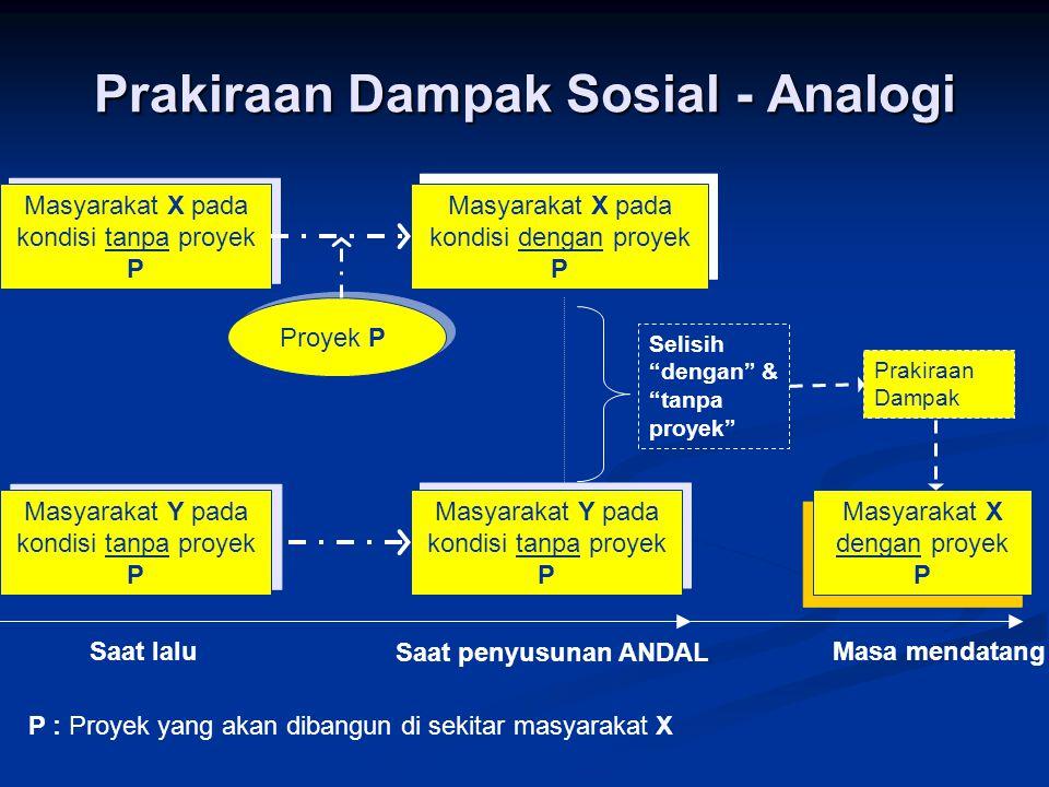"""Prakiraan Dampak Sosial - Analogi P : Proyek yang akan dibangun di sekitar masyarakat X Selisih """"dengan"""" & """"tanpa proyek"""" Proyek P Masyarakat X pada k"""