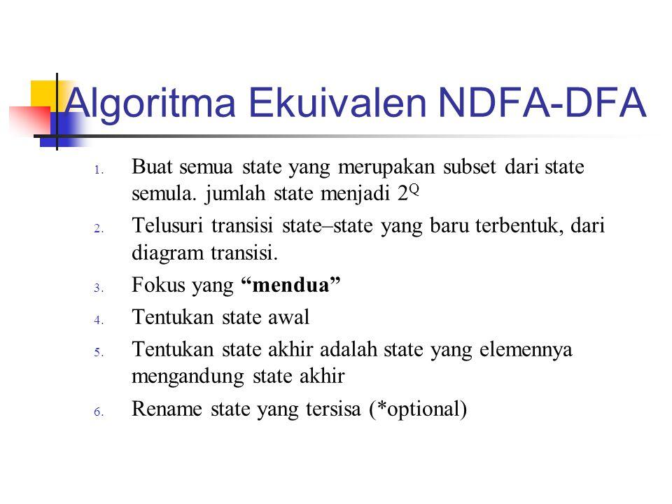 Algoritma Ekuivalen NDFA-DFA 1. Buat semua state yang merupakan subset dari state semula. jumlah state menjadi 2 Q 2. Telusuri transisi state–state ya