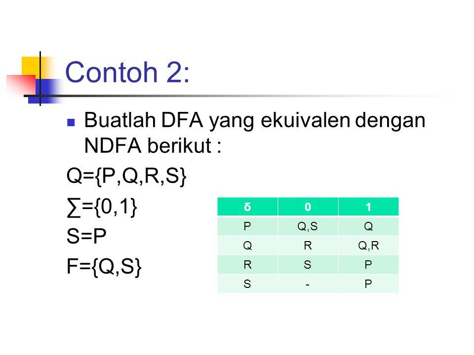Contoh 2:  Buatlah DFA yang ekuivalen dengan NDFA berikut : Q={P,Q,R,S} ∑={0,1} S=P F={Q,S} δ01 PQ,SQ QRQ,R RSP S-P