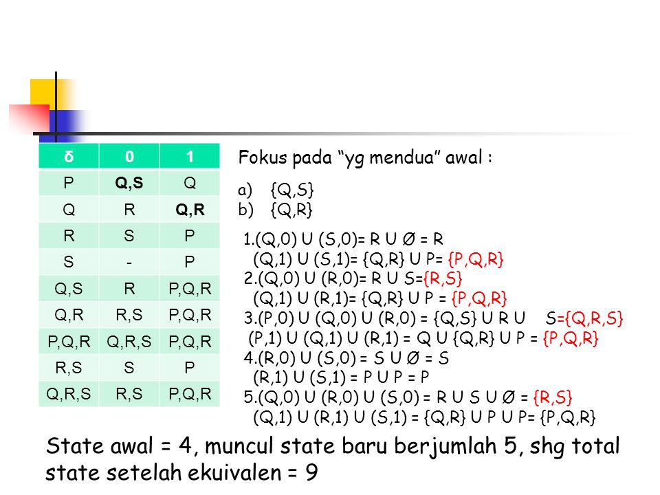 "δ01 PQ,SQ QRQ,R RSP S-P Q,SRP,Q,R Q,RR,SP,Q,R Q,R,SP,Q,R R,SSP Q,R,SR,SP,Q,R Fokus pada ""yg mendua"" awal : a){Q,S} b){Q,R} 1.(Q,0) U (S,0)= R U Ø = R"