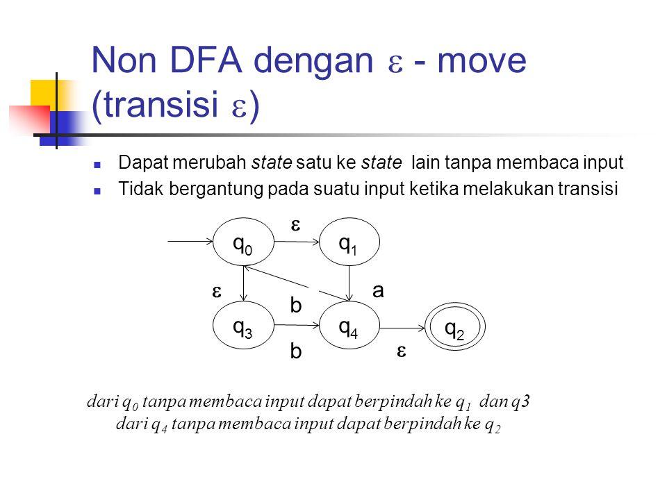 Contoh 1 :  Diberikan tabel transisi NDFA δpr Q0{Q1,Q2}- Q1-Q2 Q1 Dengan initial state = Q0 Final state = Q1 Bagaimanakah DFA yg ekuivalen?