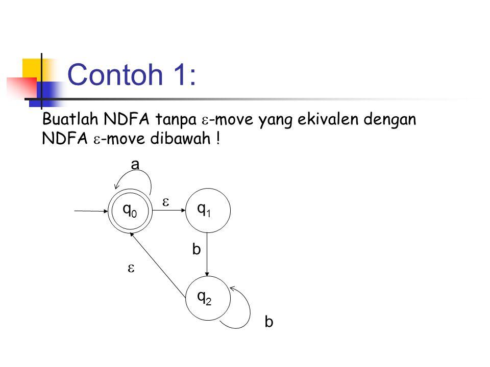 Contoh 1: q0q0 q1q1 a b b q2q2   Buatlah NDFA tanpa  -move yang ekivalen dengan NDFA  -move dibawah !