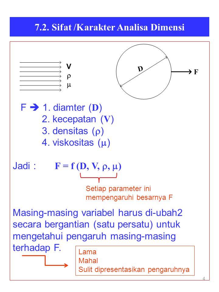 4 7.2. Sifat /Karakter Analisa Dimensi F  1. diamter ( D ) 2. kecepatan ( V ) 3. densitas (  ) 4. viskositas (  ) Jadi : F = f (D, V, ,  ) Masing
