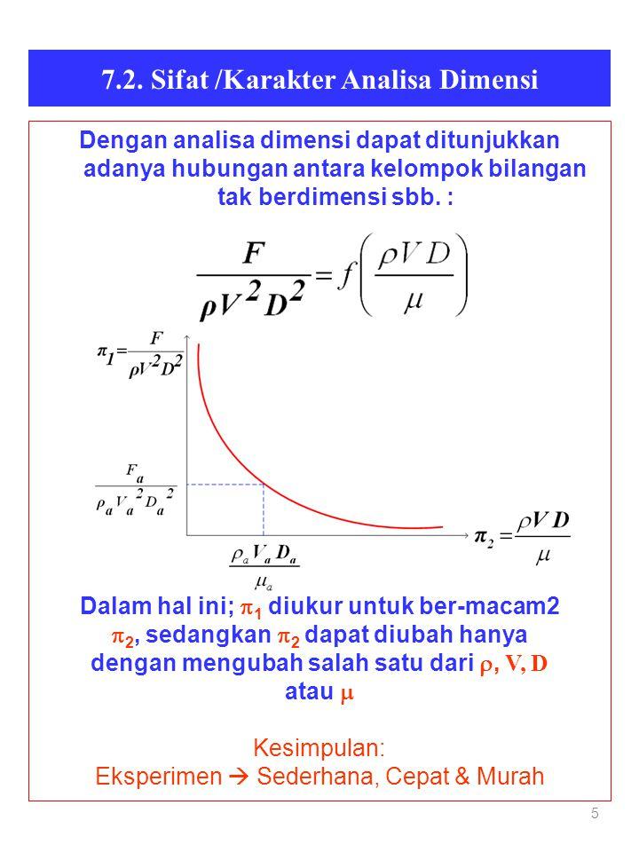 5 7.2. Sifat /Karakter Analisa Dimensi Dengan analisa dimensi dapat ditunjukkan adanya hubungan antara kelompok bilangan tak berdimensi sbb. : Dalam h