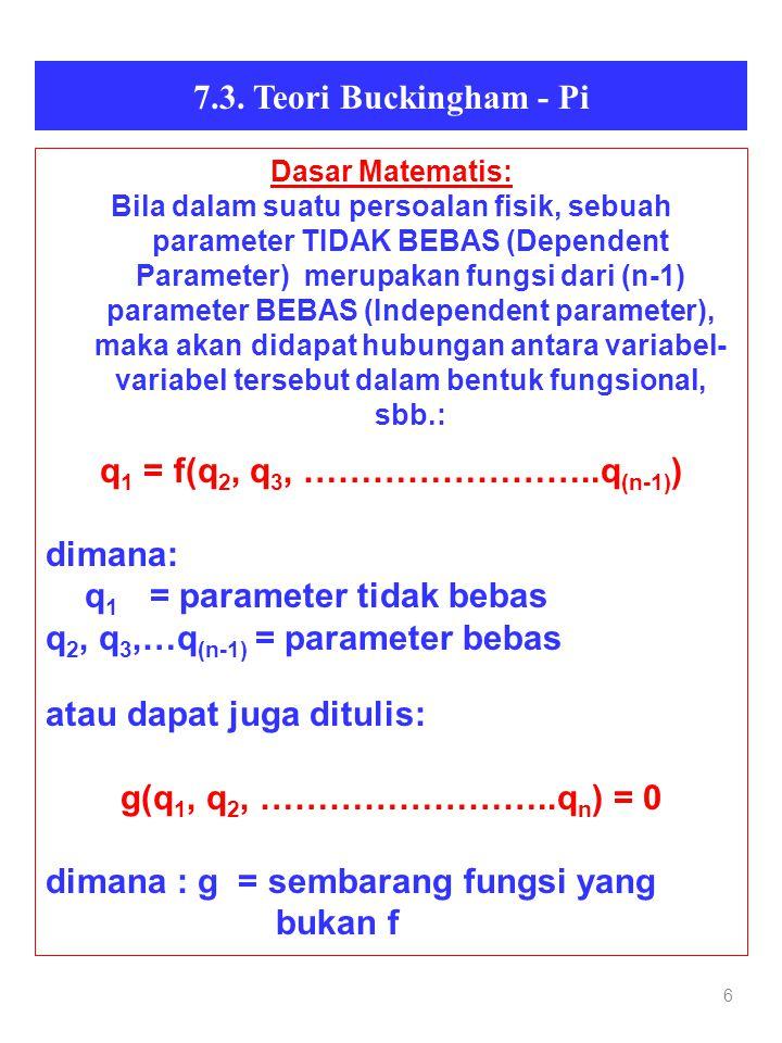 6 7.3. Teori Buckingham - Pi Dasar Matematis: Bila dalam suatu persoalan fisik, sebuah parameter TIDAK BEBAS (Dependent Parameter) merupakan fungsi da