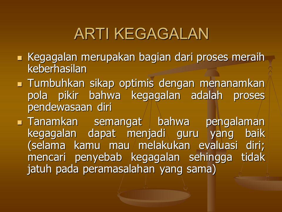 ARTI KEGAGALAN KKKKegagalan merupakan bagian dari proses meraih keberhasilan TTTTumbuhkan sikap optimis dengan menanamkan pola pikir bahwa keg