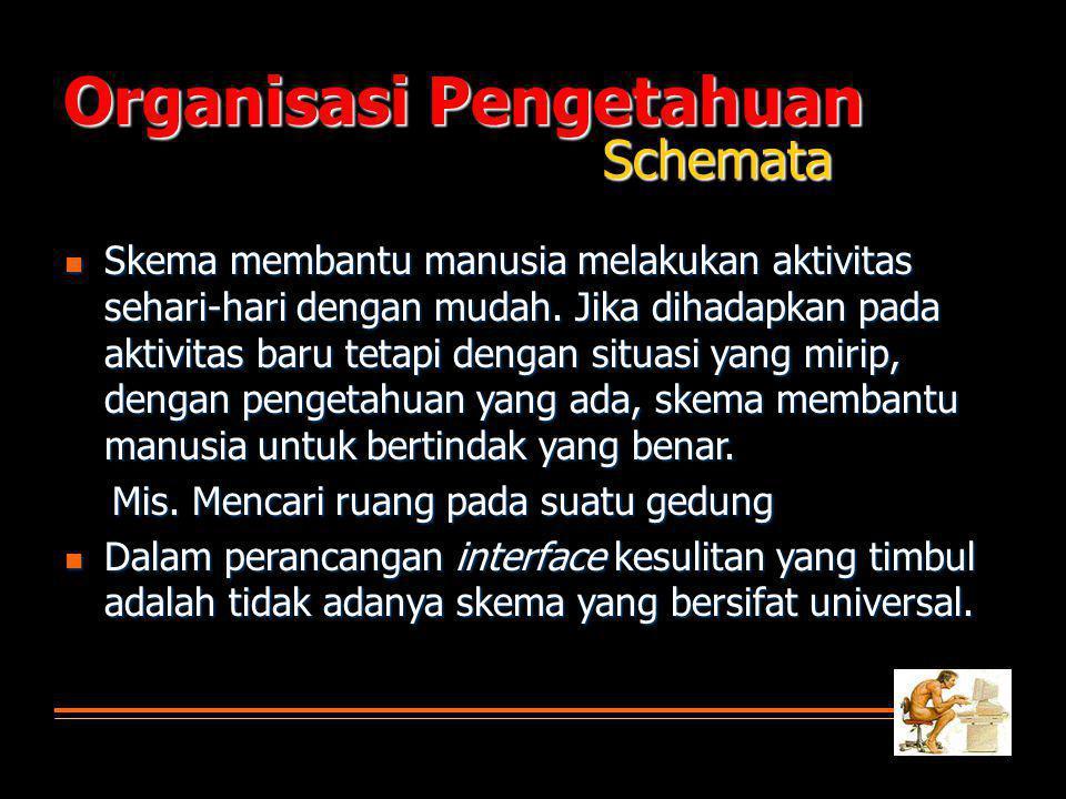 Organisasi Pengetahuan Schemata  Skema membantu manusia melakukan aktivitas sehari-hari dengan mudah.