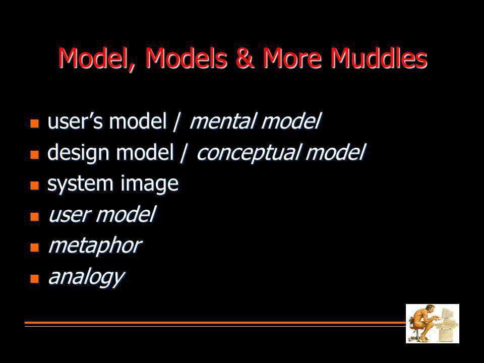 Model, Models & More Muddles  user's model / mental model  design model / conceptual model  system image  user model  metaphor  analogy