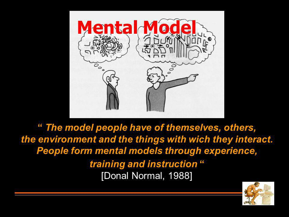 """ The model people have of themselves, others, the environment and the things with wich they interact. People form mental models through experience, t"