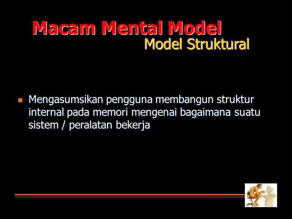 Macam Mental Model Model Struktural  Mengasumsikan pengguna membangun struktur internal pada memori mengenai bagaimana suatu sistem / peralatan bekerja
