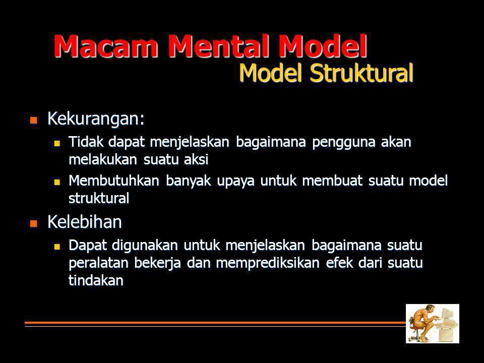 Macam Mental Model Model Struktural  Kekurangan:  Tidak dapat menjelaskan bagaimana pengguna akan melakukan suatu aksi  Membutuhkan banyak upaya untuk membuat suatu model struktural  Kelebihan  Dapat digunakan untuk menjelaskan bagaimana suatu peralatan bekerja dan memprediksikan efek dari suatu tindakan