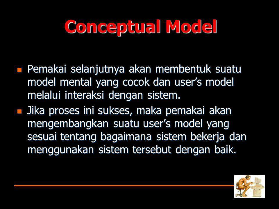  Pemakai selanjutnya akan membentuk suatu model mental yang cocok dan user's model melalui interaksi dengan sistem.