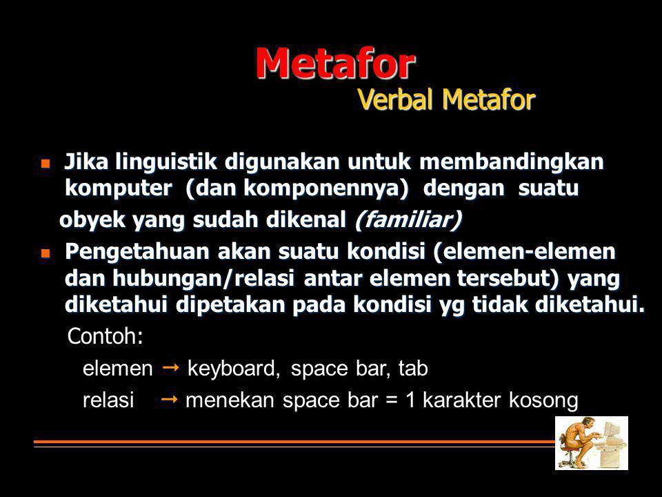 Metafor Verbal Metafor  Jika linguistik digunakan untuk membandingkan komputer (dan komponennya) dengan suatu obyek yang sudah dikenal (familiar) obyek yang sudah dikenal (familiar)  Pengetahuan akan suatu kondisi (elemen-elemen dan hubungan/relasi antar elemen tersebut) yang diketahui dipetakan pada kondisi yg tidak diketahui.