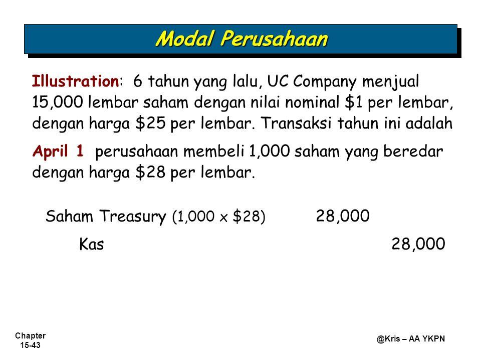 Chapter 15-43 @Kris – AA YKPN Saham Treasury (1,000 x $28) 28,000 Kas 28,000 Illustration: 6 tahun yang lalu, UC Company menjual 15,000 lembar saham d