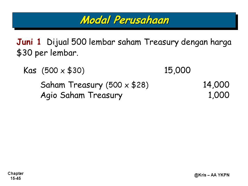 Chapter 15-45 @Kris – AA YKPN Kas (500 x $30) 15,000 Saham Treasury (500 x $28) 14,000 Juni 1 Dijual 500 lembar saham Treasury dengan harga $30 per le