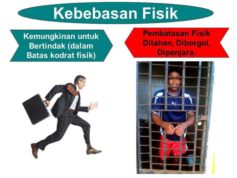 Kebebasan Fisik Kemungkinan untuk Bertindak (dalam Batas kodrat fisik) Pembatasan Fisik Ditahan, Diborgol, Dipenjara.