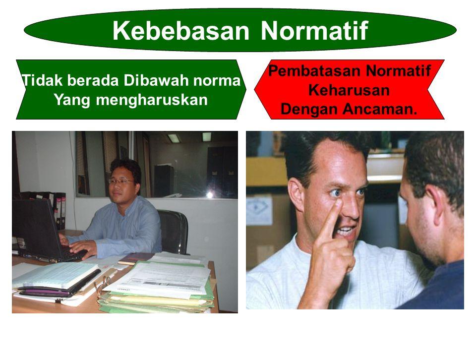 Kebebasan Normatif Tidak berada Dibawah norma Yang mengharuskan Pembatasan Normatif Keharusan Dengan Ancaman.