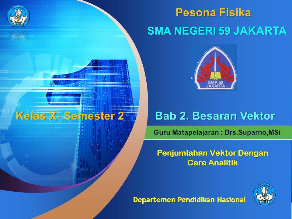 Departemen Pendidikan Nasional Guru Matapelajaran : Drs.Suparno,MSi Pesona Fisika SMA NEGERI 59 JAKARTA BBBB aaaa bbbb 2 2 2 2....