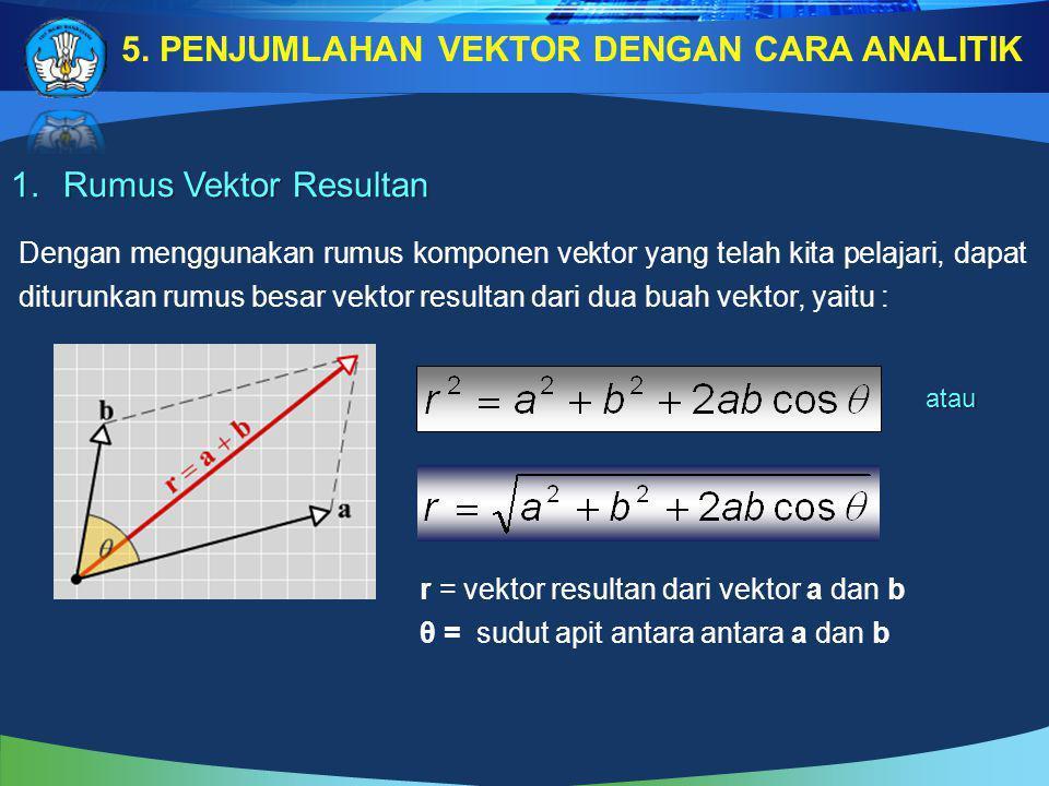 DAFTAR ISI 1.Rumus Vektor Resultan Rumus Vektor ResultanRumus Vektor Resultan 2.Langkah-langkah Penjumlahan Langkah-langkah PenjumlahanLangkah-langkah Penjumlahan 4.Evaluasi 3.Menentukan Arah Vektor Resultan Menentukan Arah Vektor ResultanMenentukan Arah Vektor Resultan