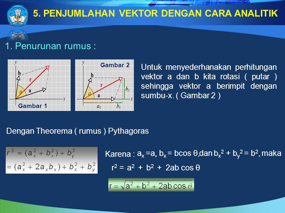 5. PENJUMLAHAN VEKTOR DENGAN CARA ANALITIK Dengan menggunakan rumus komponen vektor yang telah kita pelajari, dapat diturunkan rumus besar vektor resu