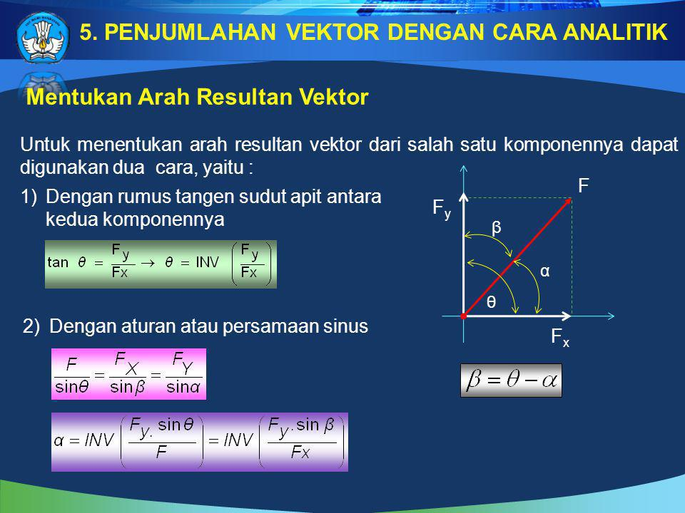 Langkah-langkah menjumlahkan vektor dengan cara analitik 1)Uraikan masing-masing vektor pada sumbu-x dan sumbu-y ( Gambar a ) F1F1 F 1x F 1y F 3x F 2x F 2y F2F2 F3F3 F 3y 2)Tentukan nilai masing-masing komponen α1α1 α2α2 α3α3 3)Jumlahkan semua vektor komponen sumbu-x dan sumbu-y,( Gambar a & b) F 1x F 3x F 2x FxFx F 1y F 2y F 3y FyFy 4)Gambar vektor F x dan F y pada koordinat kartesius ( Gambar d ), 5)Hitung vektor resultan F dengan persamaan : F FXFX FYFY α 5).
