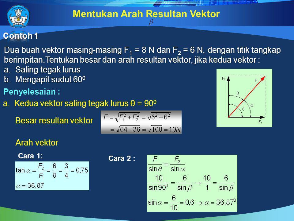 Mentukan Arah Resultan Vektor Untuk menentukan arah resultan vektor dari salah satu komponennya dapat digunakan dua cara, yaitu : 1)Dengan rumus tangen sudut apit antara kedua komponennya 2)Dengan aturan atau persamaan sinus FxFx FyFy F α θ β 5.