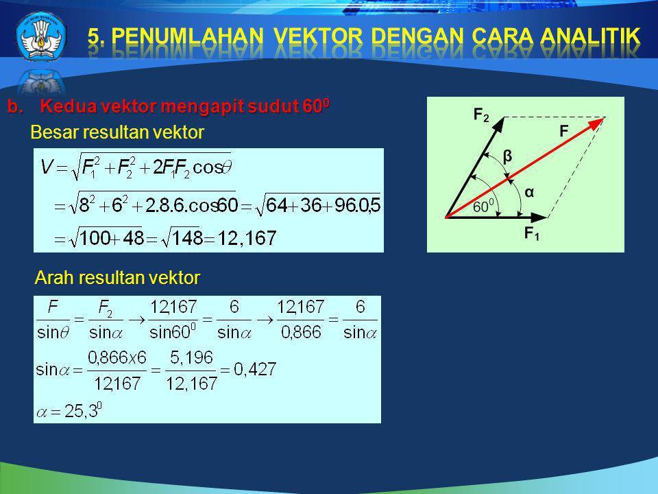Contoh 1 Dua buah vektor masing-masing F1 = 8 N dan F2 = 6 N, dengan titik tangkap berimpitan.Tentukan besar dan arah resultan vektor, jika kedua vektor : a.S aling tegak lurus b.M engapit sudut 600 Mentukan Arah Resultan Vektor Penyelesaian : a.Kedua vektor saling tegak lurus θ = 90 0 Besar resultan vektor Arah vektor Cara 2 : Cara 1: