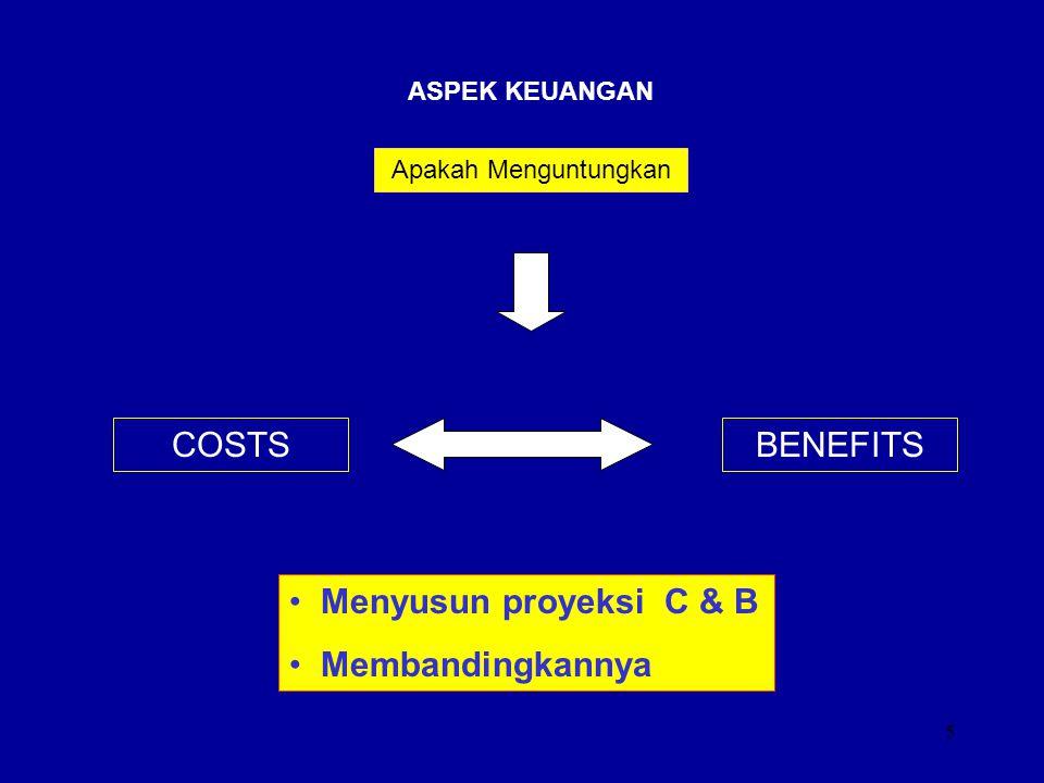 5 ASPEK KEUANGAN Apakah Menguntungkan COSTSBENEFITS • Menyusun proyeksi C & B • Membandingkannya