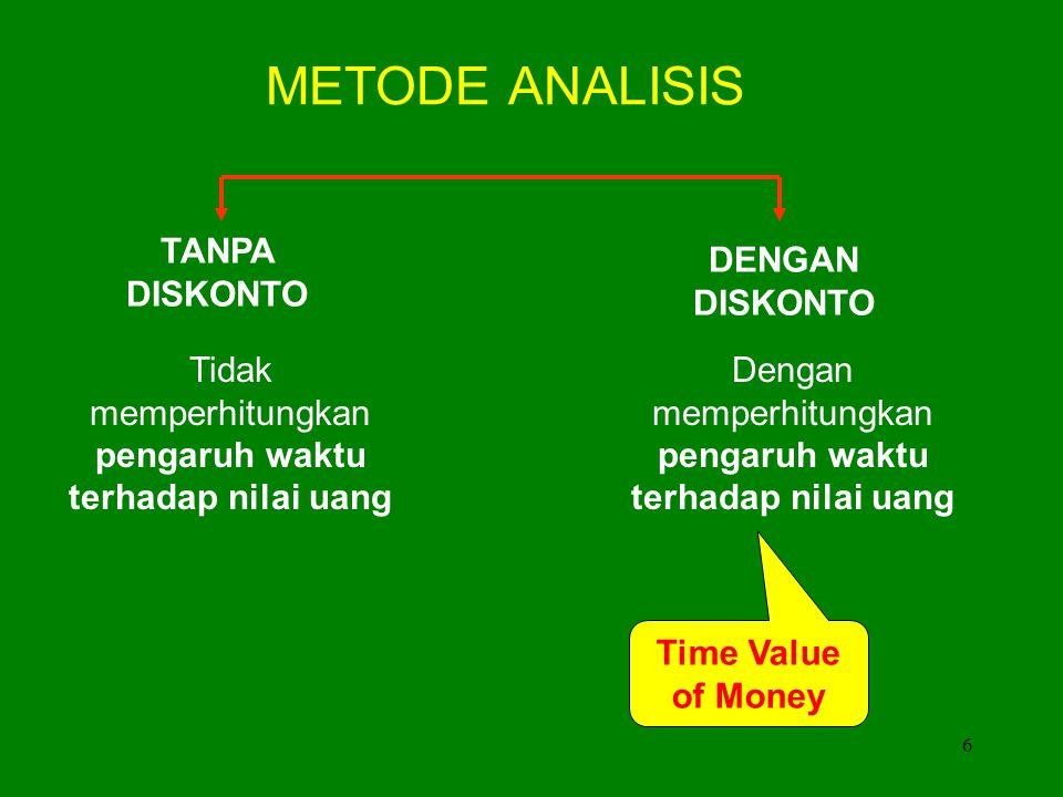 6 METODE ANALISIS TANPA DISKONTO DENGAN DISKONTO Tidak memperhitungkan pengaruh waktu terhadap nilai uang Dengan memperhitungkan pengaruh waktu terhadap nilai uang Time Value of Money