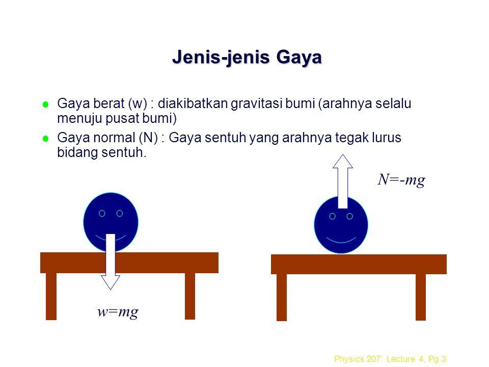 Physics 207: Lecture 4, Pg 4 Jenis-jenis Gaya (lanjutan) l Gaya gesekan (Friction) : diakibatkan interaksi mikroskopis dua permukaan  f gesek = μ N