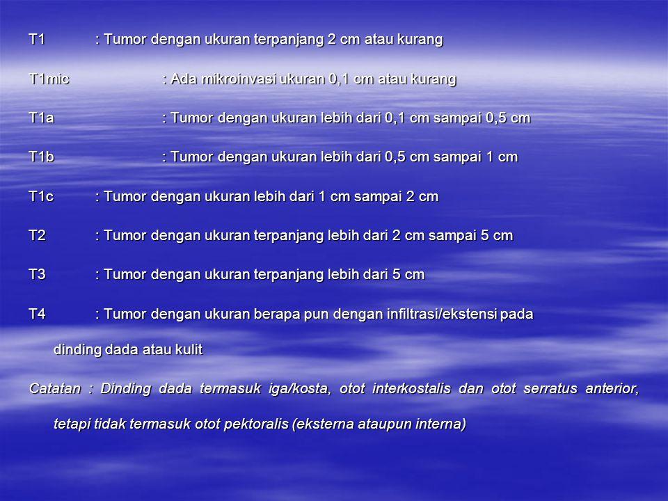 T1: Tumor dengan ukuran terpanjang 2 cm atau kurang T1mic: Ada mikroinvasi ukuran 0,1 cm atau kurang T1a: Tumor dengan ukuran lebih dari 0,1 cm sampai