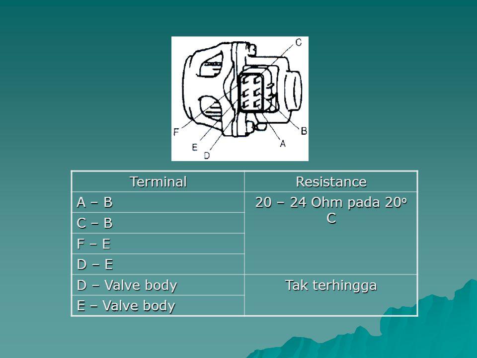 TerminalResistance A – B 20 – 24 Ohm pada 20 o C C – B F – E D – E D – Valve body Tak terhingga E – Valve body