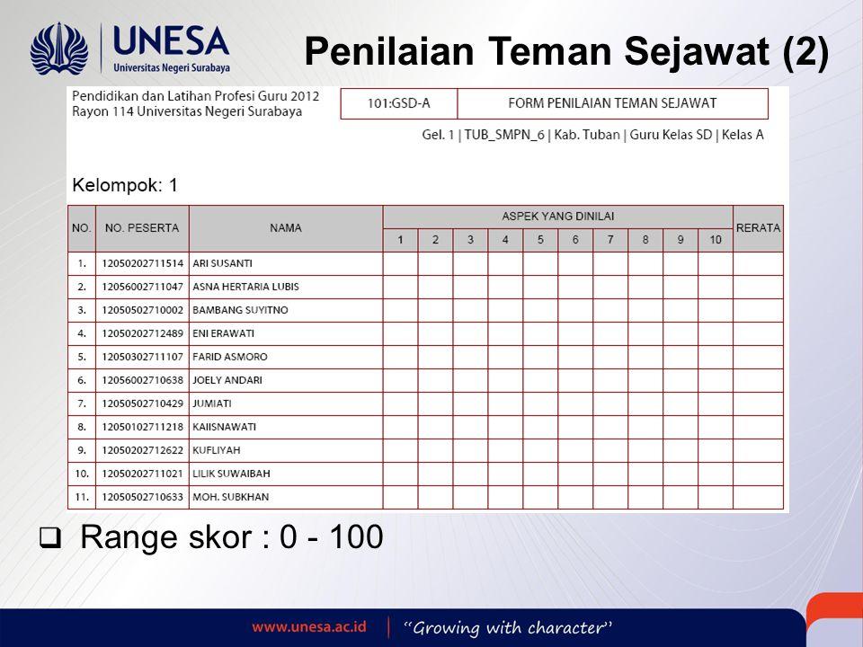 Penilaian Teman Sejawat (2)  Range skor : 0 - 100