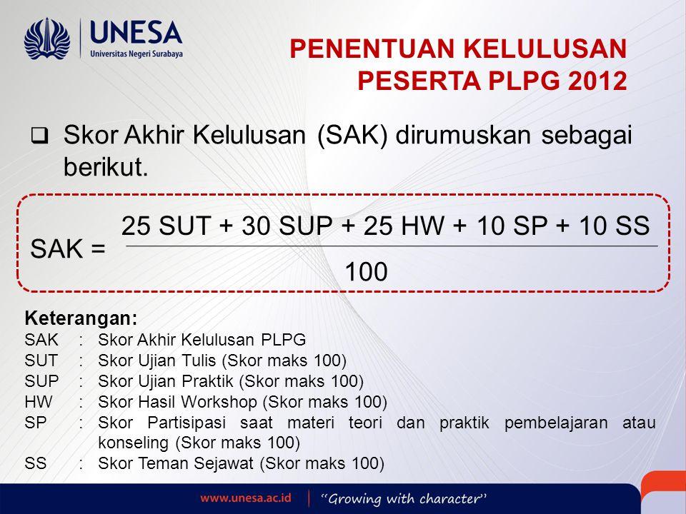 PENENTUAN KELULUSAN PESERTA PLPG 2012  Skor Akhir Kelulusan (SAK) dirumuskan sebagai berikut.