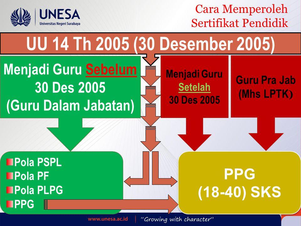 Alur Sertifikasi Guru Dalam Jabatan 2013 Peraturan Menteri Pendidikan dan Kebudayaan Nomor 5 Tahun 2012