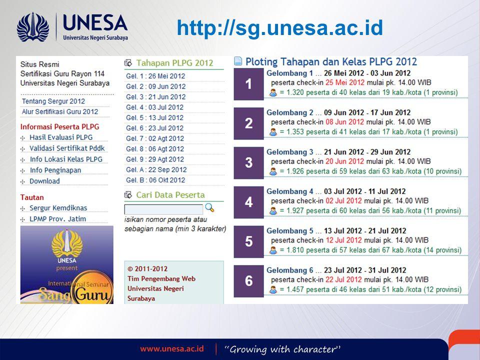 http://sg.unesa.ac.id