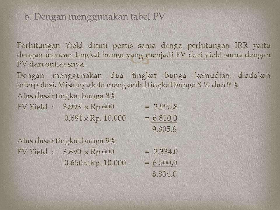  b. Dengan menggunakan tabel PV Perhitungan Yield disini persis sama denga perhitungan IRR yaitu dengan mencari tingkat bunga yang menjadi PV dari yi