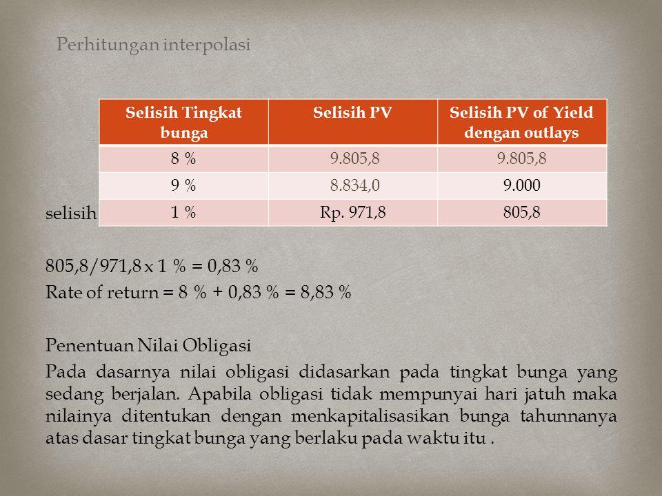  selisih 805,8/971,8 x 1 % = 0,83 % Rate of return = 8 % + 0,83 % = 8,83 % Penentuan Nilai Obligasi Pada dasarnya nilai obligasi didasarkan pada ting