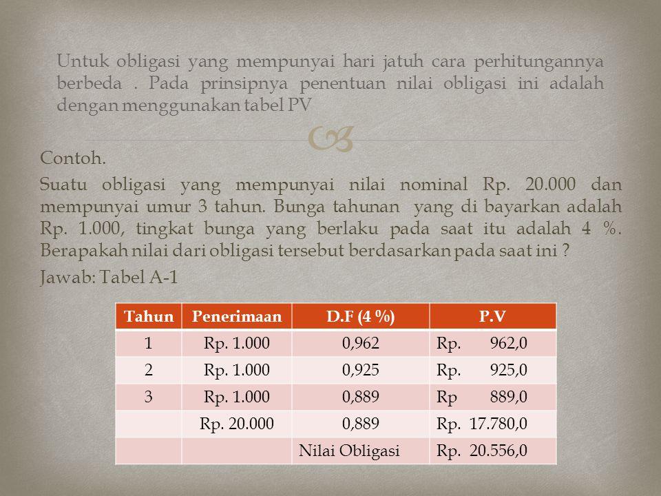  Contoh. Suatu obligasi yang mempunyai nilai nominal Rp. 20.000 dan mempunyai umur 3 tahun. Bunga tahunan yang di bayarkan adalah Rp. 1.000, tingkat