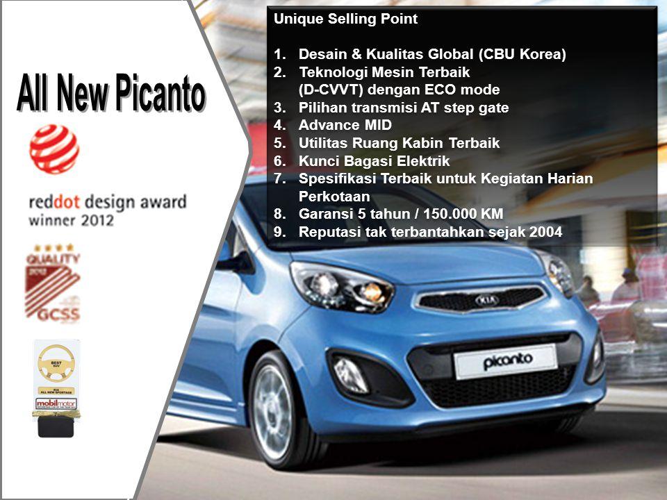All New Picanto Toyota Etios Plus Point Picanto •Desain & Kualitas Global (CBU Korea) •Teknologi Mesin Terbaik (D-CVVT) dengan ECO mode •Pilihan transmisi AT step gate •Advance MID •Utilitas Ruang Kabin Terbaik •Kunci Bagasi Elektrik •Spesifikasi Terbaik untuk Kegiatan Harian Perkotaan •Garansi 5 tahun / 150.000 KM •Reputasi tak terbantahkan sejak 2004 Plus Point Picanto •Desain & Kualitas Global (CBU Korea) •Teknologi Mesin Terbaik (D-CVVT) dengan ECO mode •Pilihan transmisi AT step gate •Advance MID •Utilitas Ruang Kabin Terbaik •Kunci Bagasi Elektrik •Spesifikasi Terbaik untuk Kegiatan Harian Perkotaan •Garansi 5 tahun / 150.000 KM •Reputasi tak terbantahkan sejak 2004 Weakness Point Etios •CKD Indonesia •Mesin standar (hanya EFI) •Tanpa MID •Transmisi hanya manual •AC tidak ada penghangat •Bangku belakang tidak 6:4 •Penghematan material •Kaca spion tanpa heater •Model mirip N.